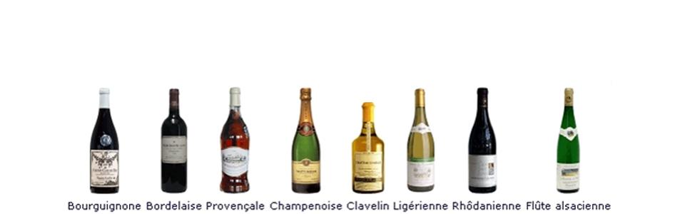 Tailles des bouteilles de Vins