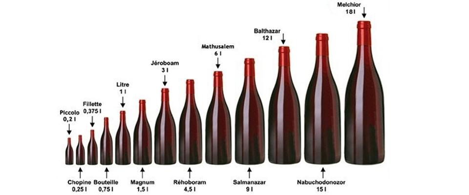 tailles de bouteilles de vins